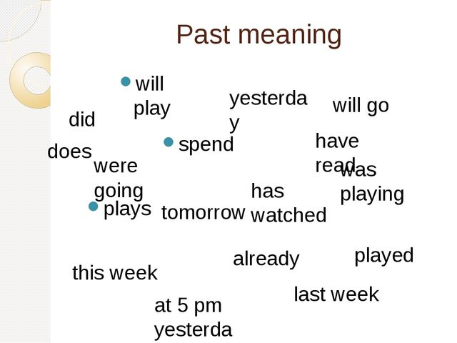 Past meaning played did yesterday spend does have read will go has watched pl...