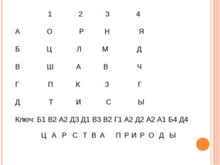 1 2 3 4 А О Р Н Я Б Ц Л М Д В Ш А В Ч Г П К З Г Д Т И С Ы Ключ: Б1 В2 А2 Д3