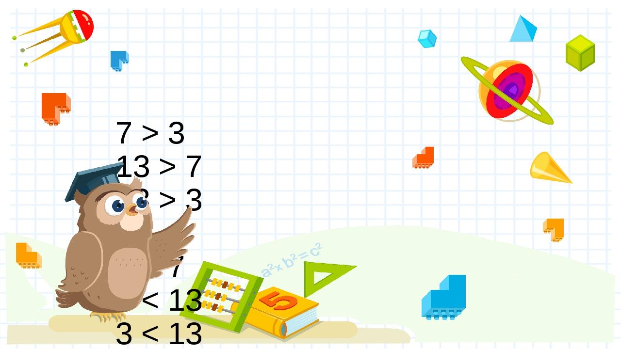 7 > 3 13 > 7 13 > 3  3 < 7 7 < 13 3 < 13 Правильный ответ Неправильный ответ...