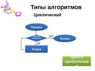 Типы алгоритмов Циклический Начало Конец Ковка Цикл с предусловием Высокая те