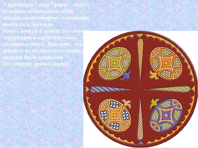 У крымских татар Гранат – плод с большим количеством зёрен внутри символизиру...