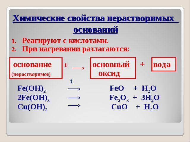 Реагируют с кислотами. При нагревании разлагаются: основание t основный + вод...