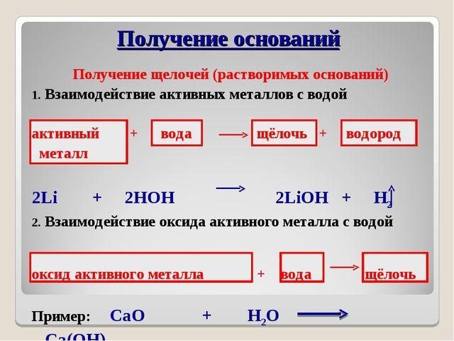 Получение щелочей (растворимых оснований) Взаимодействие активных металлов с...