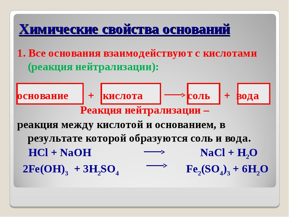 1. Все основания взаимодействуют с кислотами (реакция нейтрализации): основа...