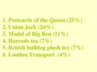 1. Postcards of the Queen (25%) 2. Union Jack (24%) 3. Model of Big Ben (11%)