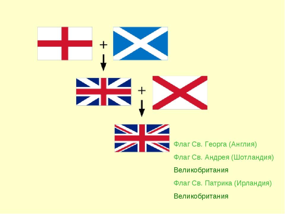 Флаг Св. Георга (Англия) Флаг Св. Андрея (Шотландия) Великобритания Флаг Св....