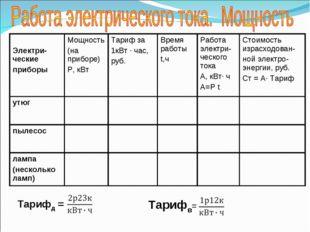 Тарифд = Тарифв= Электри-ческие приборыМощность (на приборе) Р, кВтТариф за