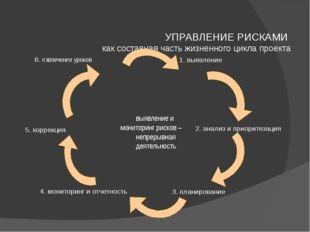 УПРАВЛЕНИЕ РИСКАМИ как составная часть жизненного цикла проекта 1. выявление