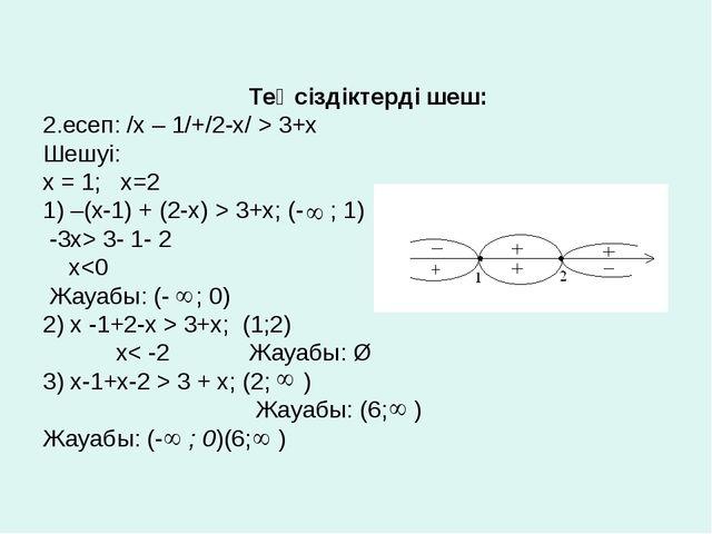 Теңсіздіктерді шеш: 2.есеп: /x – 1/+/2-x/ > 3+x Шешуі: х = 1; х=2 1) –(x-1)...