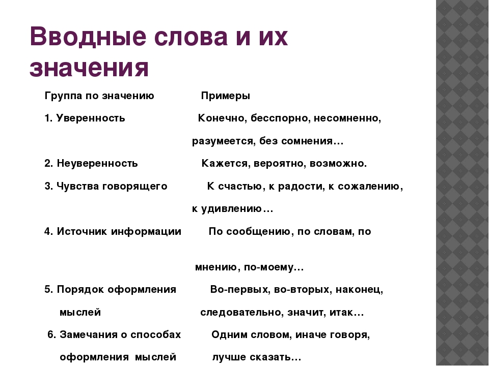 Вводные слова и их значения Группа по значению Примеры 1. Уверенность Конечно...