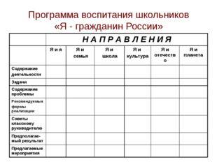 Программа воспитания школьников «Я - гражданин России»