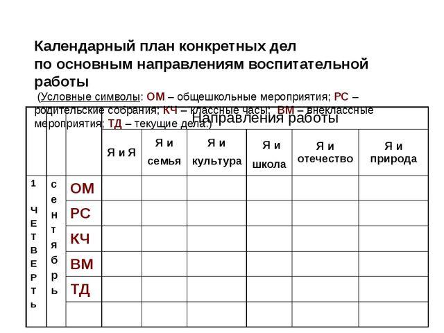 Календарный план конкретных дел по основным направлениям воспитательной рабо...