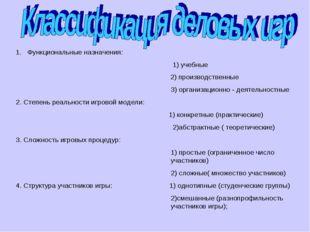 Функциональные назначения:  1) учебные  2) производственные 3) орган