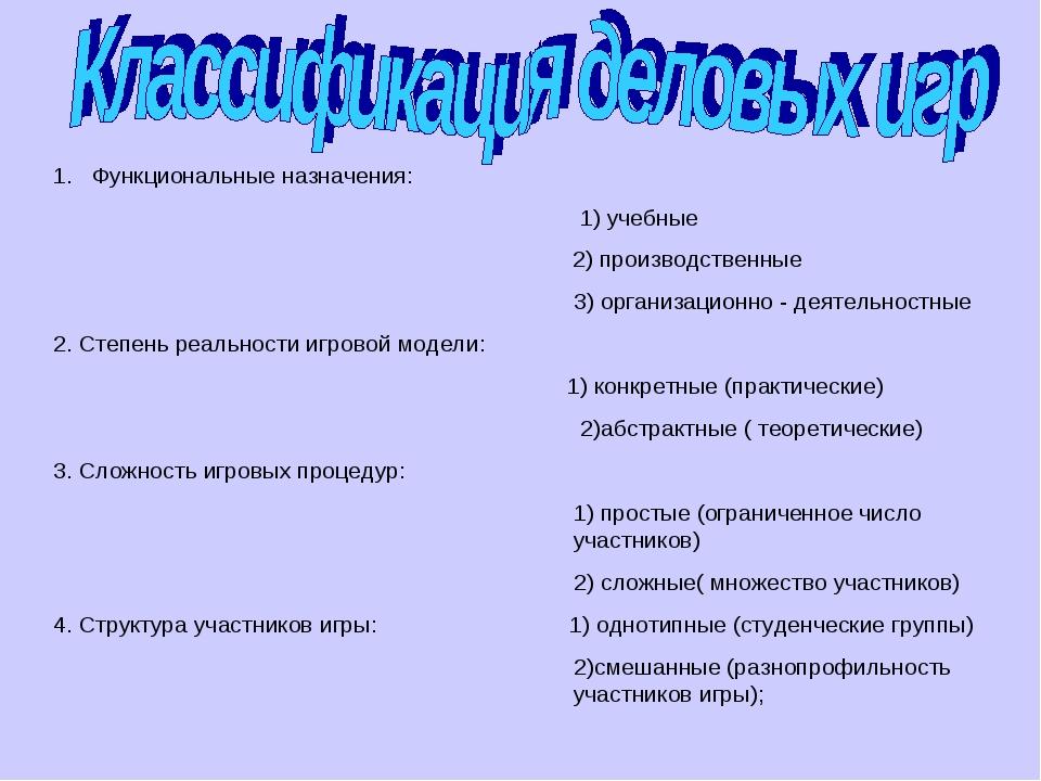 Функциональные назначения:  1) учебные  2) производственные 3) орган...