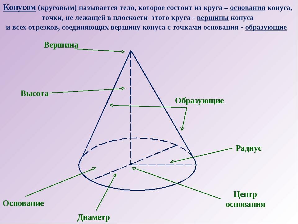 Конусом (круговым) называется тело, которое состоит из круга – основания кону...