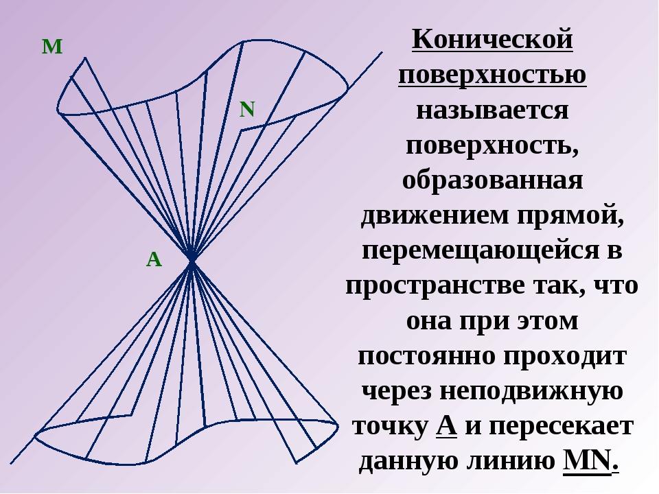 Конической поверхностью называется поверхность, образованная движением прямой...