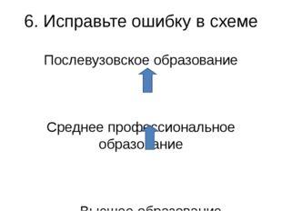 6. Исправьте ошибку в схеме Послевузовское образование Среднее профессиональн