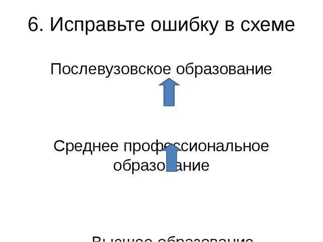 6. Исправьте ошибку в схеме Послевузовское образование Среднее профессиональн...
