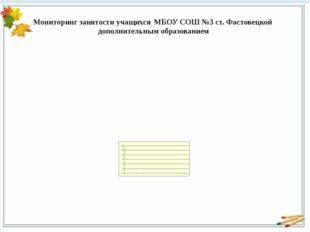 Мониторинг занятости учащихся МБОУ СОШ №3 ст. Фастовецкой дополнительным обра