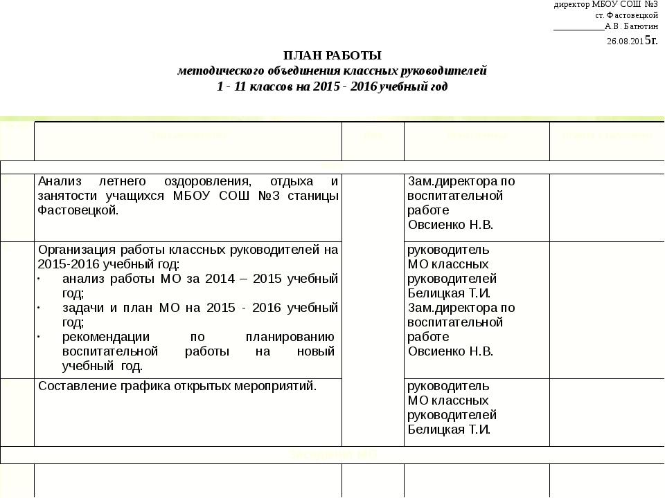 Утверждаю: директор МБОУ СОШ №3 ст. Фастовецкой ___________А.В. Батютин 26.0...