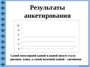 Результаты анкетирования Самой популярной кашей в нашей школе стала рисовая к