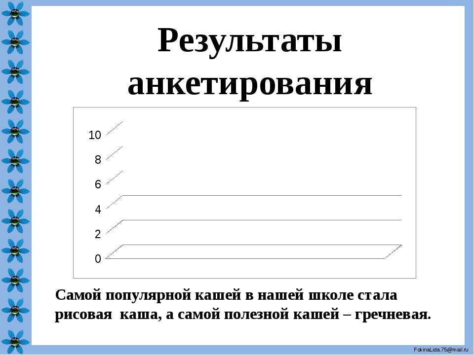 Результаты анкетирования Самой популярной кашей в нашей школе стала рисовая к...