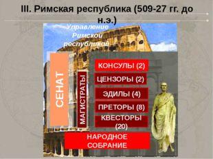 Управление Римской республикой НАРОДНОЕ СОБРАНИЕ СЕНАТ КВЕСТОРЫ (20) III. Рим