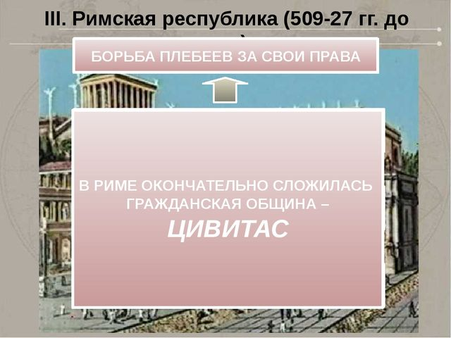 III. Римская республика (509-27 гг. до н.э.) 494 г. до н.э. – получили право...