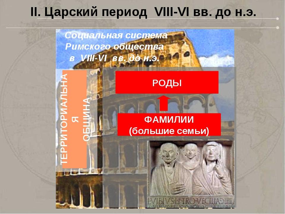 II. Царский период VIII-VI вв. до н.э. Социальная система Римского общества в...