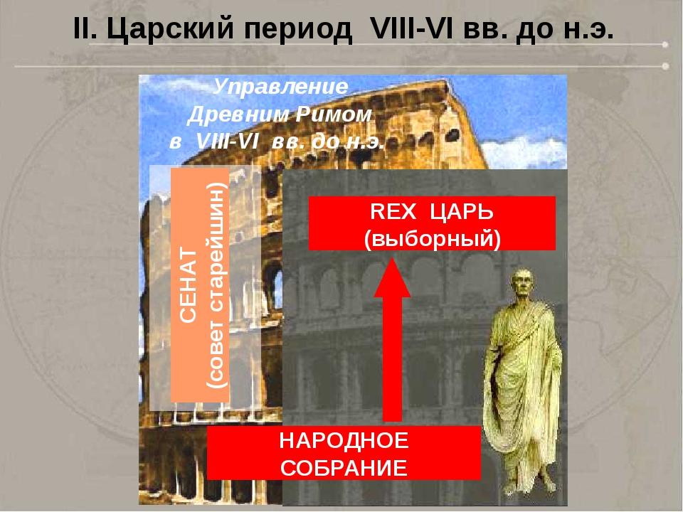 II. Царский период VIII-VI вв. до н.э. Управление Древним Римом в VIII-VI вв....