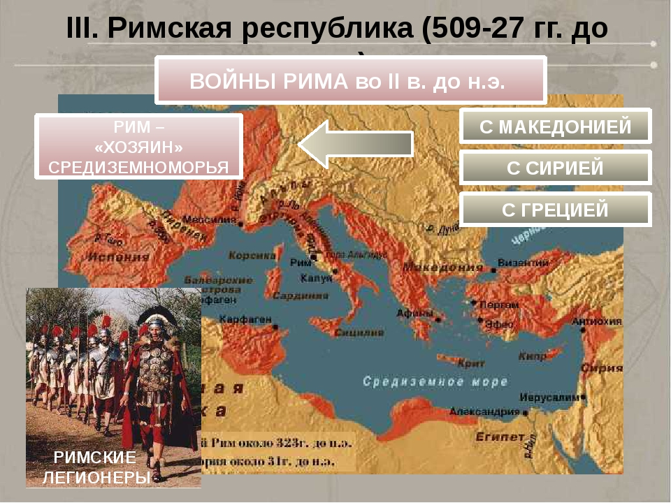 III. Римская республика (509-27 гг. до н.э.) ВОЙНЫ РИМА во II в. до н.э. С МА...