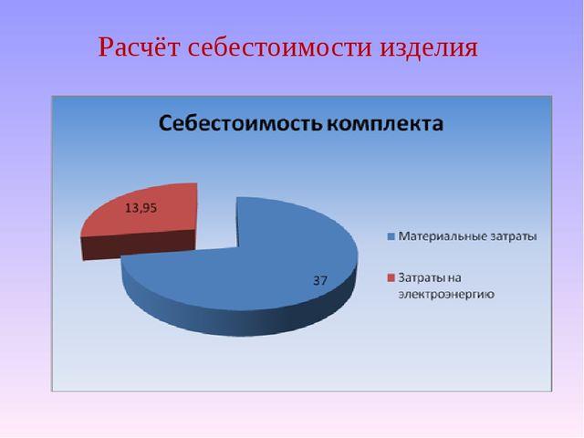 Расчёт себестоимости изделия