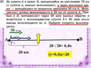 х км/ч 50 км/ч 20 км у ч 20 : 50= 0,4ч (у+0,4)х=20