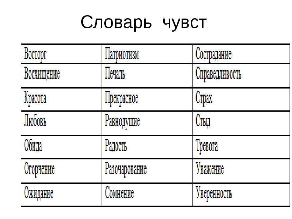 Словарь чувст