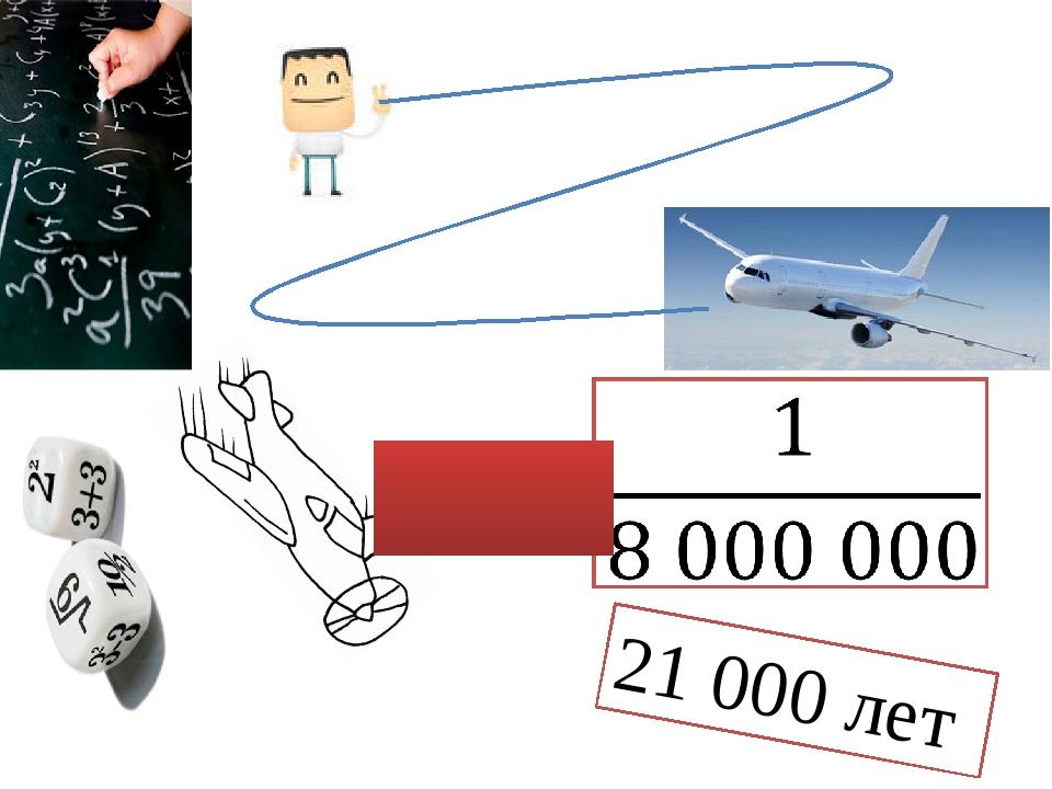 21 000 лет