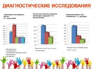 «Адаптация и мотивация в школе» Н.Г. Лускановой. Личностные УУД «Я в прошлом,