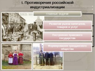 I. Противоречия российской индустриализации ГЛАВНЫЕ ЗАДАЧИ Развитие рынка кап
