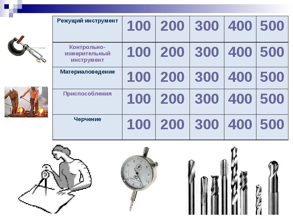 Режущий инструмент100200300400500 Контрольно-измерительный инструмент10...