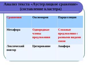 Анализ текста «Аустерлицкое сражение» (составление кластера) Сравнения  Ок