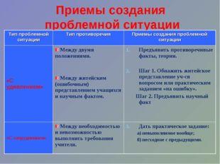 Приемы создания проблемной ситуации Тип проблемной ситуацииТип противоречия