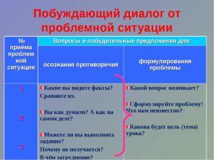 Побуждающий диалог от проблемной ситуации № приёма проблемной ситуацииВопрос