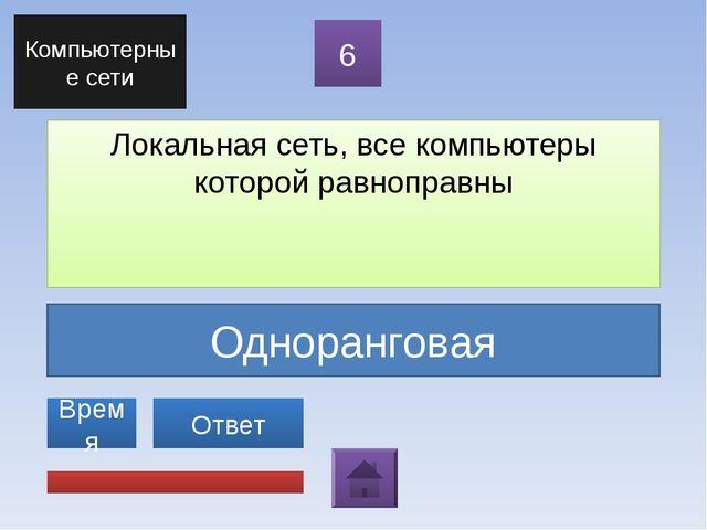 Заголовок (уровни от 1 до 6)   2 Ответ Теги HTML Время