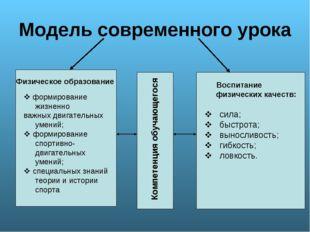 Модель современного урока Физическое образование  формирование жизненно важн