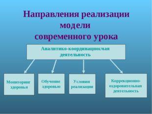Направления реализации модели современного урока Аналитико-координационная де