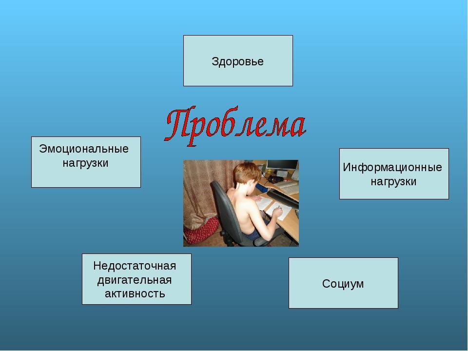Информационные нагрузки Социум Эмоциональные нагрузки Здоровье Недостаточная...
