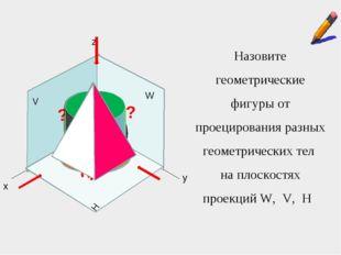 z y x W V H ? ? ? Назовите геометрические фигуры от проецирования разных геом