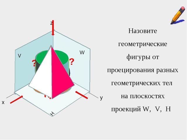 z y x W V H ? ? ? Назовите геометрические фигуры от проецирования разных геом...
