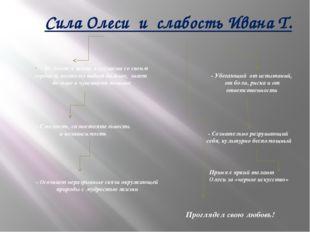 Сила Олеси и слабость Ивана Т. Не боится жить в согласии со своим сердцем, по