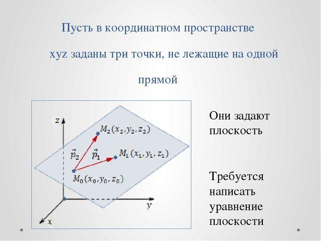 Пусть в координатном пространстве Οxyzзаданы три точки,не лежащие на одной...