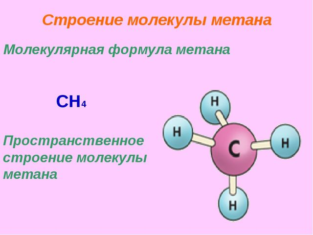 Строение молекулы метана Молекулярная формула метана CH4 Пространственное стр...
